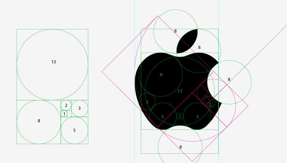 esempio di golden ratio applicato al logo della apple